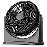 Air Monster Desk Fan - 8 Inch | Air Circulator | Turbo Fan High Velocity,