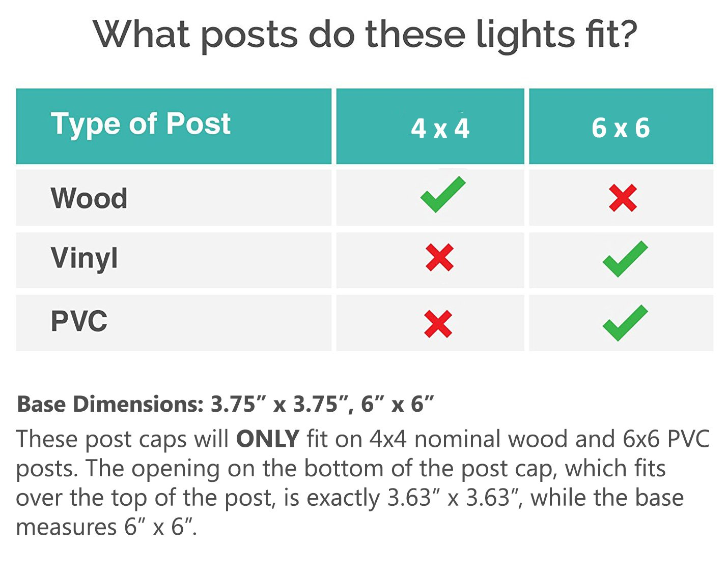 GreenLighting Bronze Aluminum Solar Post Cap Light 4x4 Wood & 6x6 PVC (2 Pack) by GreenLighting (Image #3)
