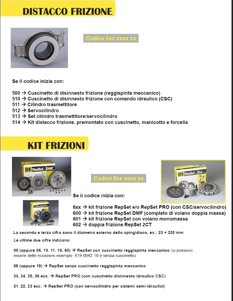 600021500 Kit Embrague 3 piezas con volante bimassa Original LUK 600 021 500: Amazon.es: Coche y moto
