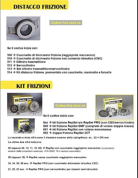 600014300 Kit Embrague + Volante original Luk 4 piezas Citroën C4 Picasso I (Ud _) 1.6 HDI 110 kW 82: Amazon.es: Coche y moto
