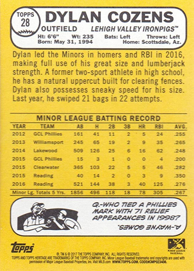 2017 Topps Heritage Minors Baseball #28 Dylan Cozens Lehigh Valley