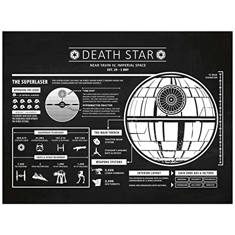 "Inked and Screened Sci-Fi and Fantasy ""Star Wars Death Star Infographic"" Print, Chalkboard - White Ink"