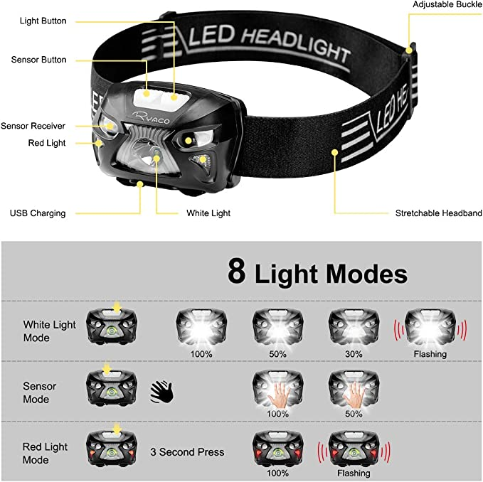 IPX5 Outdoor Headlamp 1200mAh Lithium Cell LED Head Torch 120lm For Cycling DA0