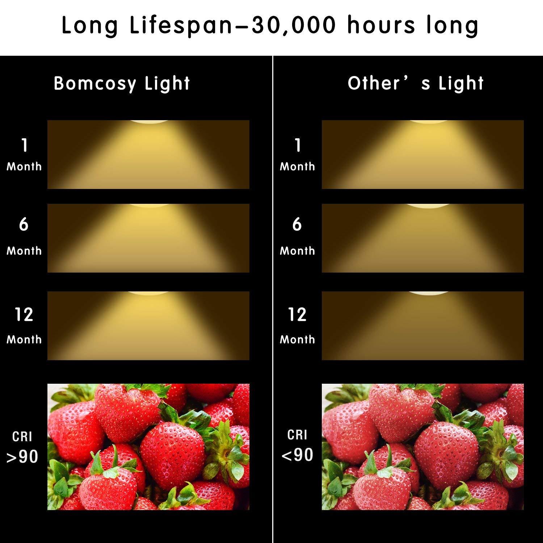 Bomcosy MR16 5W LED Spotlight Bulbs 6-Pack 420LM Not Dimmable 35 Degree Beam Angle GU5.3 LED Bulbs AC//DC12V Cool White 6000K Equivalent to 50Watt Halogen
