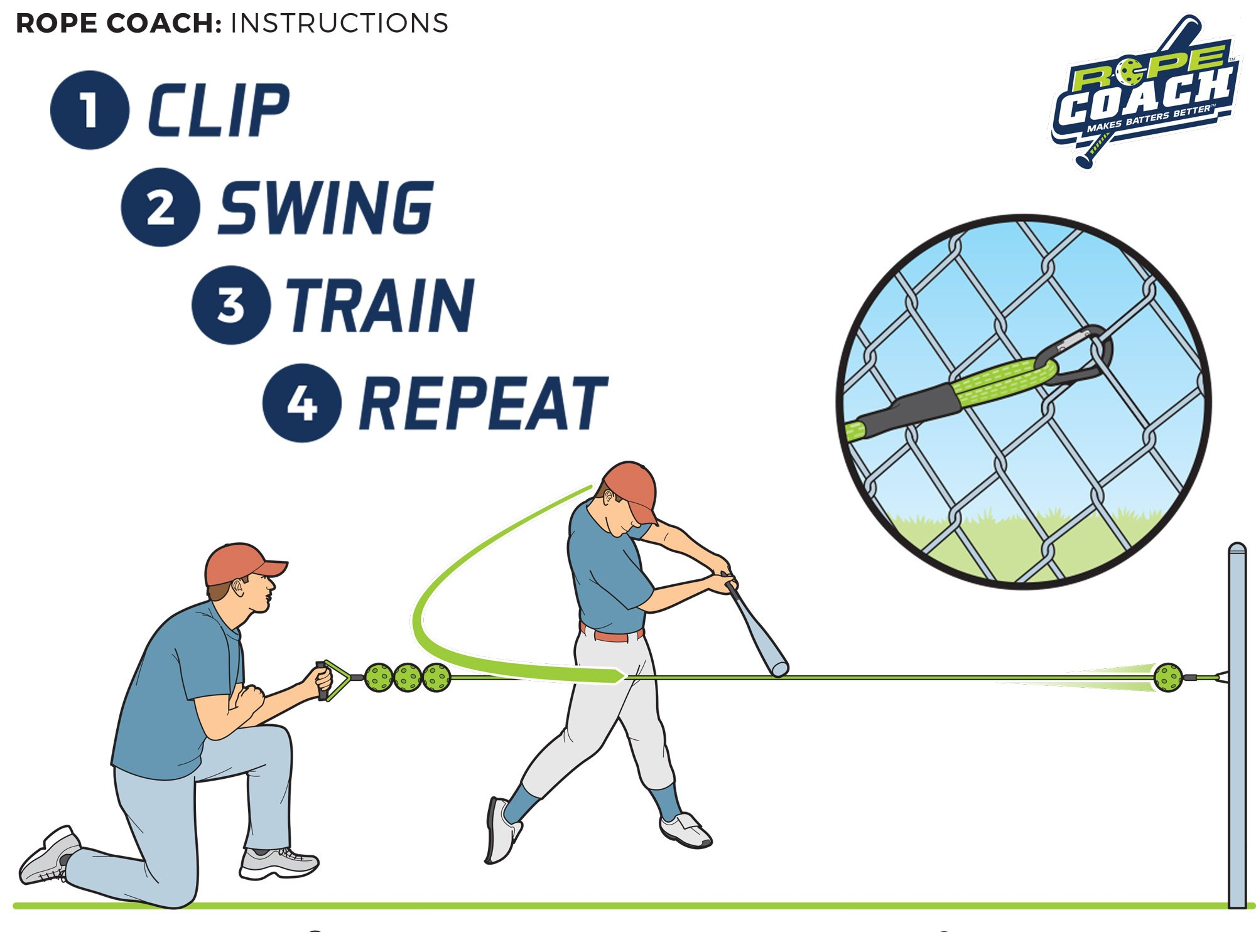 Rope Coach - Softball Swing Trainer by Rope Coach