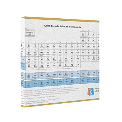 Amazon Gallery Wrapped Canvas Giant Iupac Periodic Table Of The