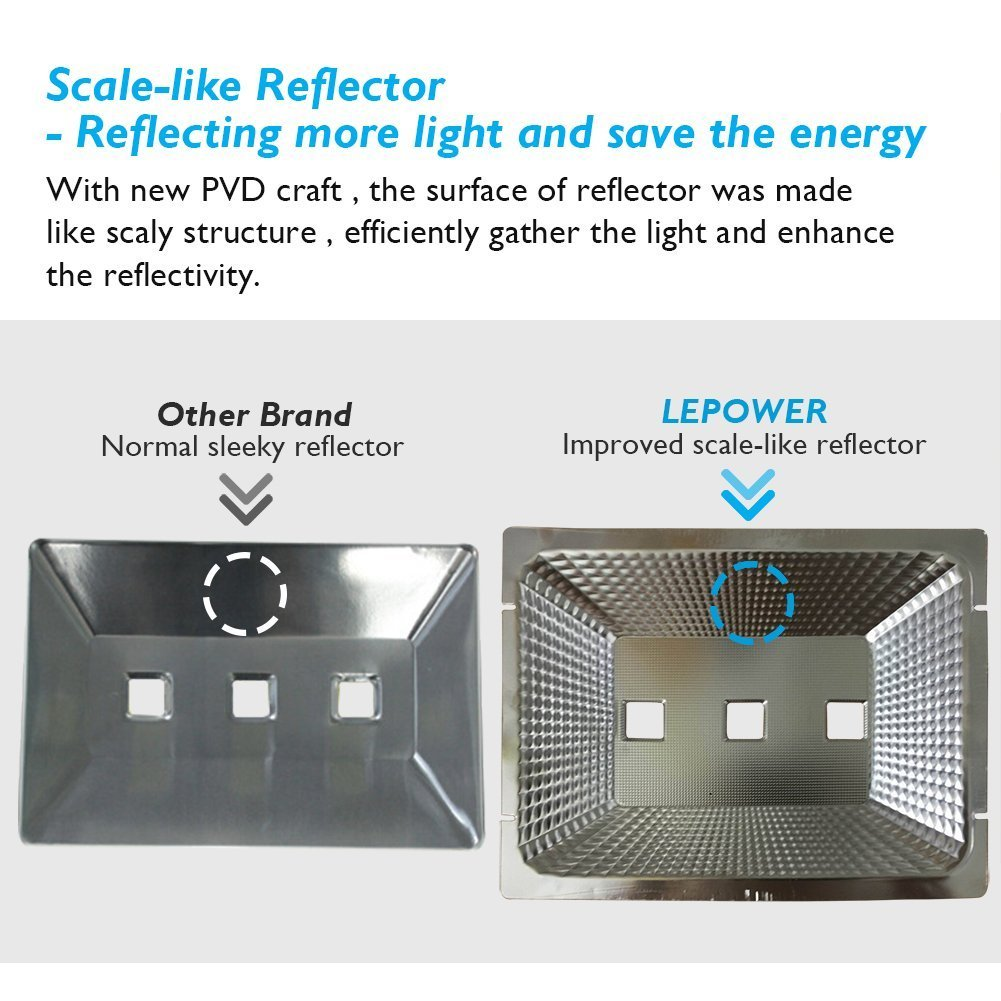 LEPOWER 2 Pack 150W New Craft LED Flood Light, Super Bright Outdoor Work Light, 750W Halogen Bulb Equivalent, IP66 Waterproof, 11000lm, 6500K, Led Flood Light Outdoor(150W White Light) by LEPOWER (Image #2)