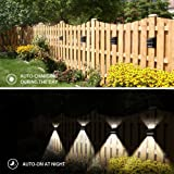 Mpow Solar Fence Light, Outdoor Waterproof Fence