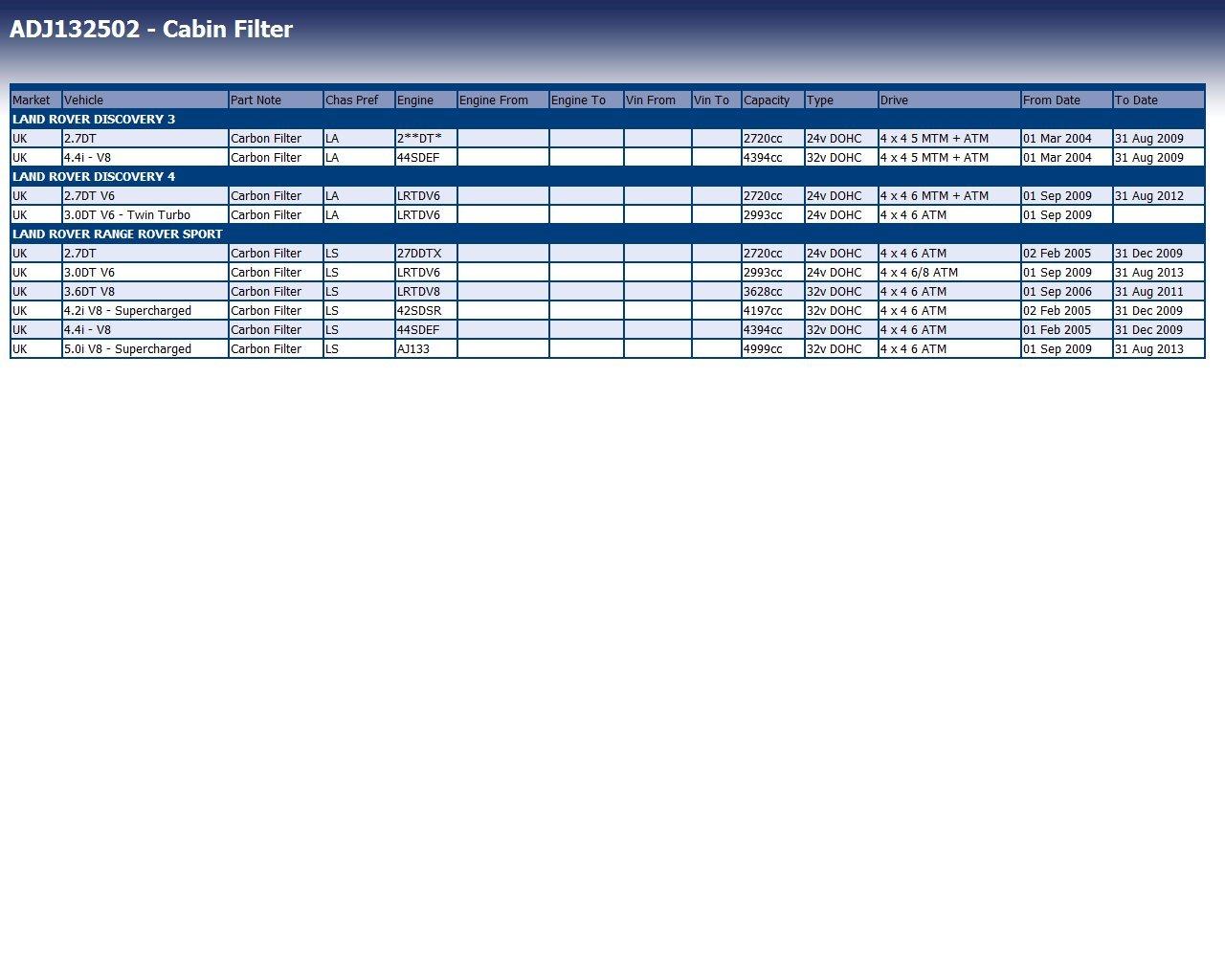 Blue Print ADJ132502 Cabin Filter pack of one