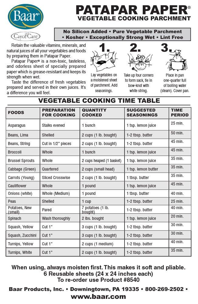 Patapar Paper, Vegetable Cooking Parchment - 24''x24'', 6 Reusable Sheets