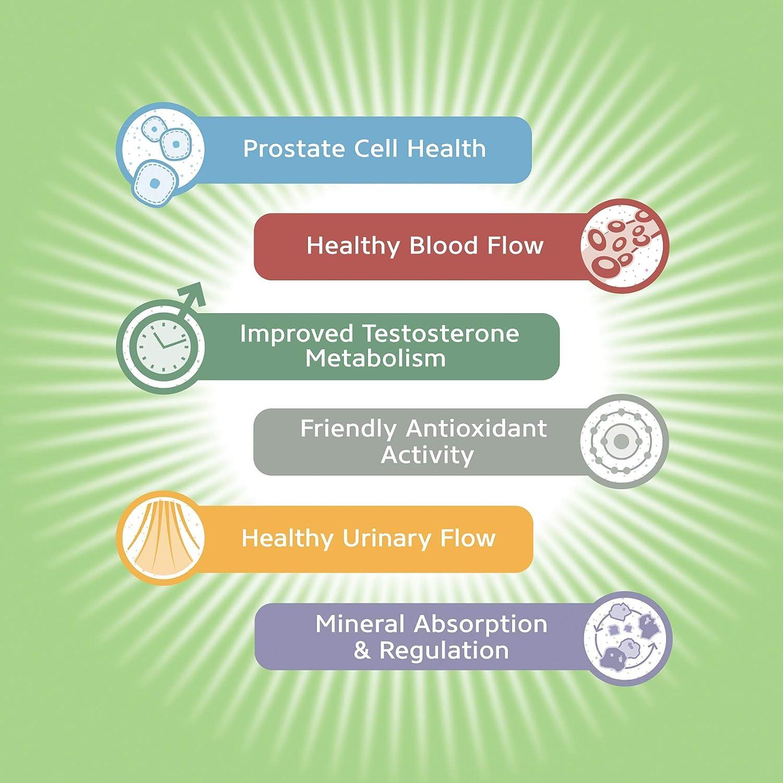 fórmula de suplemento alimenticio para la salud de la próstata urinozinc