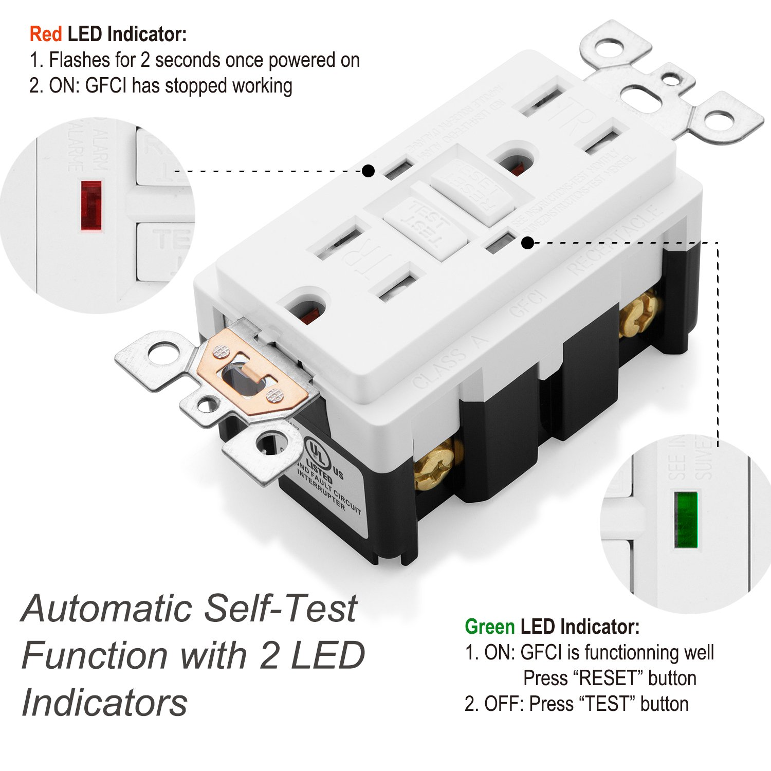 [10 Pack] BESTTEN 15A Dual Indicator Self Test GFCI Receptacle, 15A/125V/1875W, Tamper Resistant Outlet, 2 Wall Plates and Screws Included, Auto-Test Function, UL Certified, White by BESTTEN (Image #3)