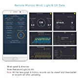 ECOWITT WS68 Wireless Solar Powered Anemometer with Light & UV Sensor - Accessory Only, Can Not Be Used Alone