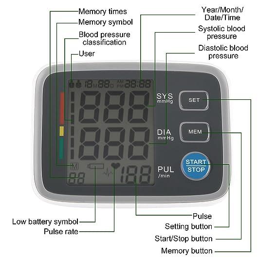 Tensiómetro de Brazo Eléctrico U-Kiss Monitor Digital de Presión Arterial LCD Pantalla para medir la presión arterial con facilidad Flash Memoria para el ...