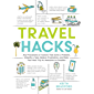 Travel Hacks: Any Procedures or Actions That Solve a Problem, Simplify a Task, Reduce Frustration, and Make Your Next…