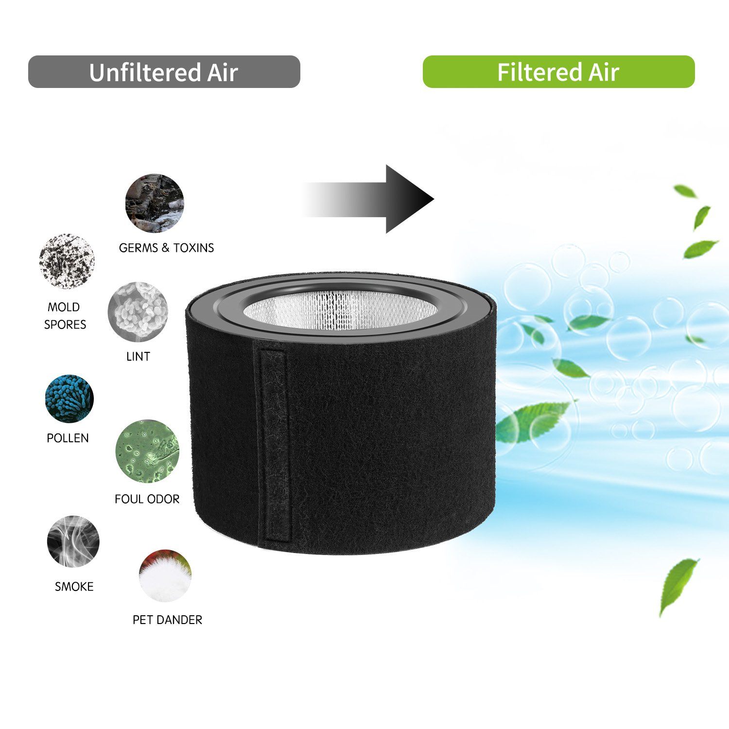 oGeee Carbon Replacement Pre-Filter for Honeywell 50250-S Air Purifier 5PCS RUOBILIN FD235