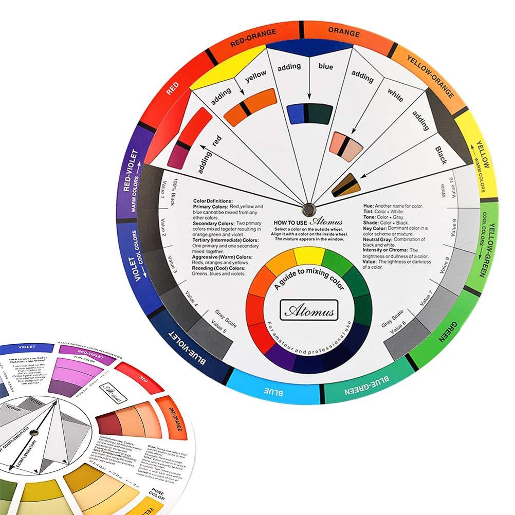 Healalifty - Paleta de colores para rueda de artista de pintura, para mezclar ruedas, tabla de tabla a juego, herramienta de selección de color: Amazon.es: ...