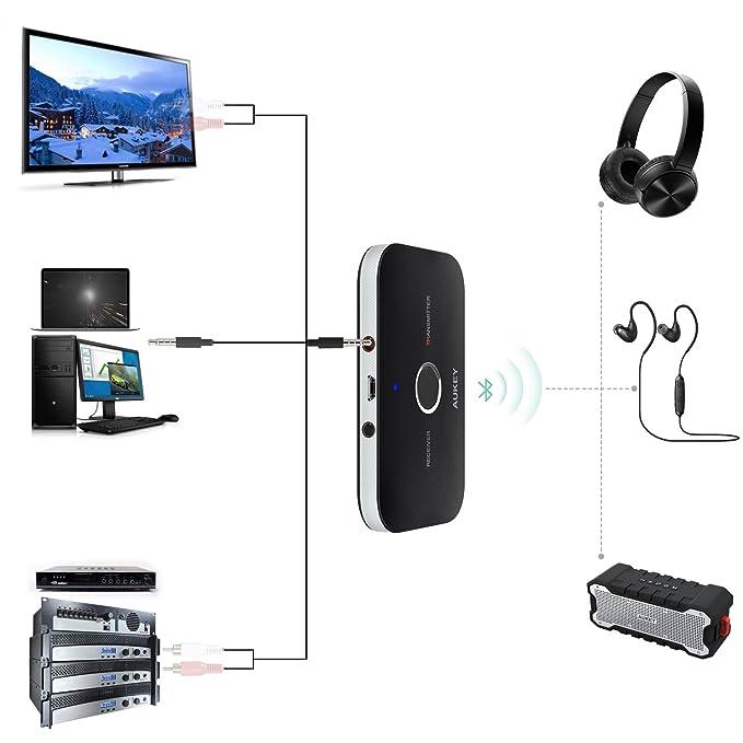 AUKEY br-c11 Adaptador Bluetooth 4.1, Color Negro: Amazon.es: Electrónica