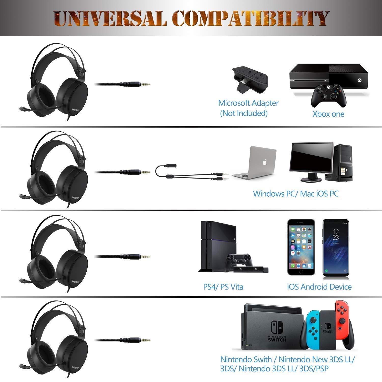 Amazon.com: NUBWO-N7 - Auriculares para PC, Xbox One y PS4 ...