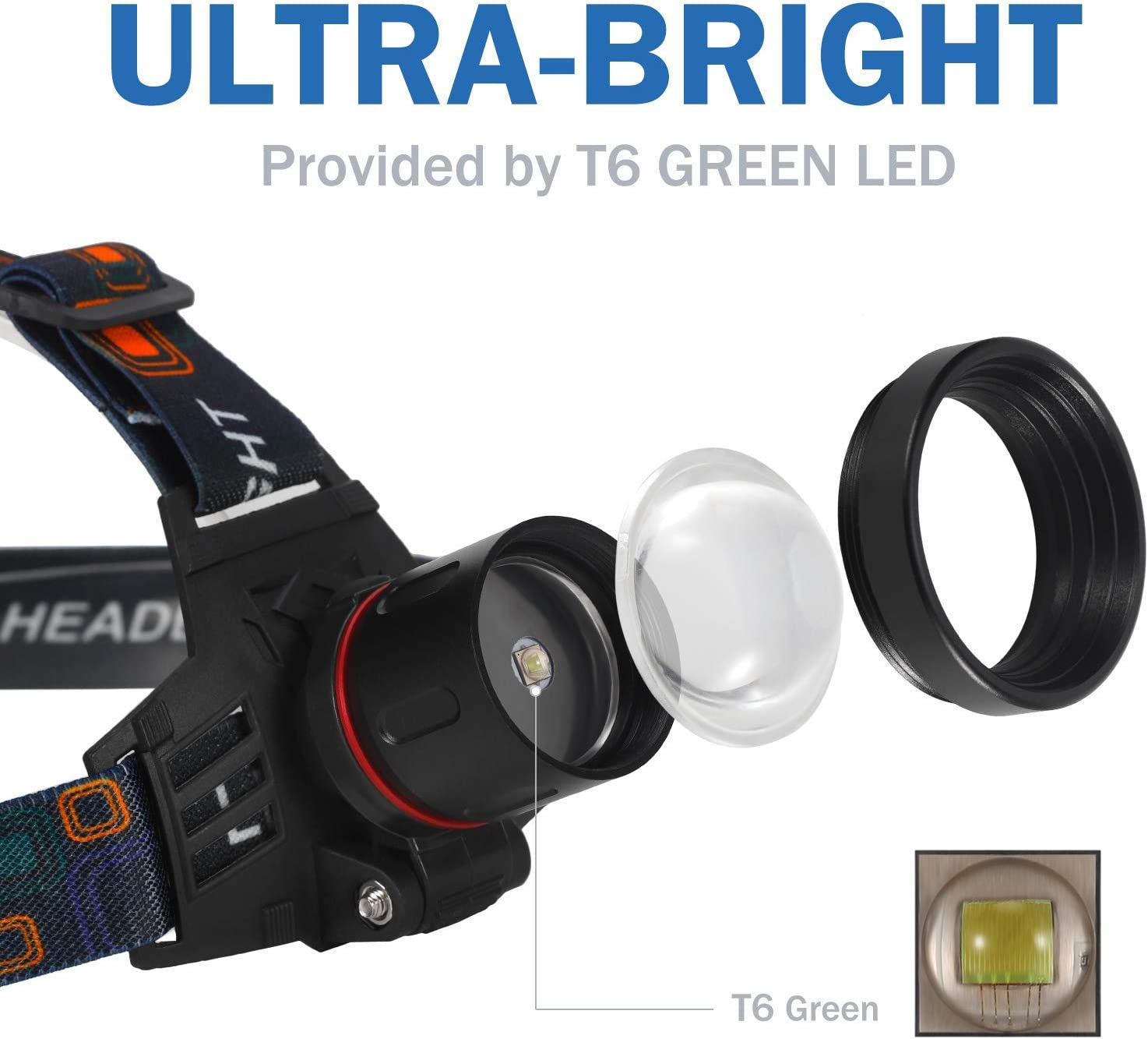 Camping LED Head Torch Green Light Headlamp Head Light-Waterproof Walking,Batteries Included Hiking Comfortable and Lightweight for Running
