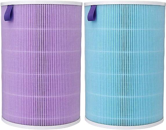 Filtro purificador de Aire de Alta eficiencia, Filtro de retención ...