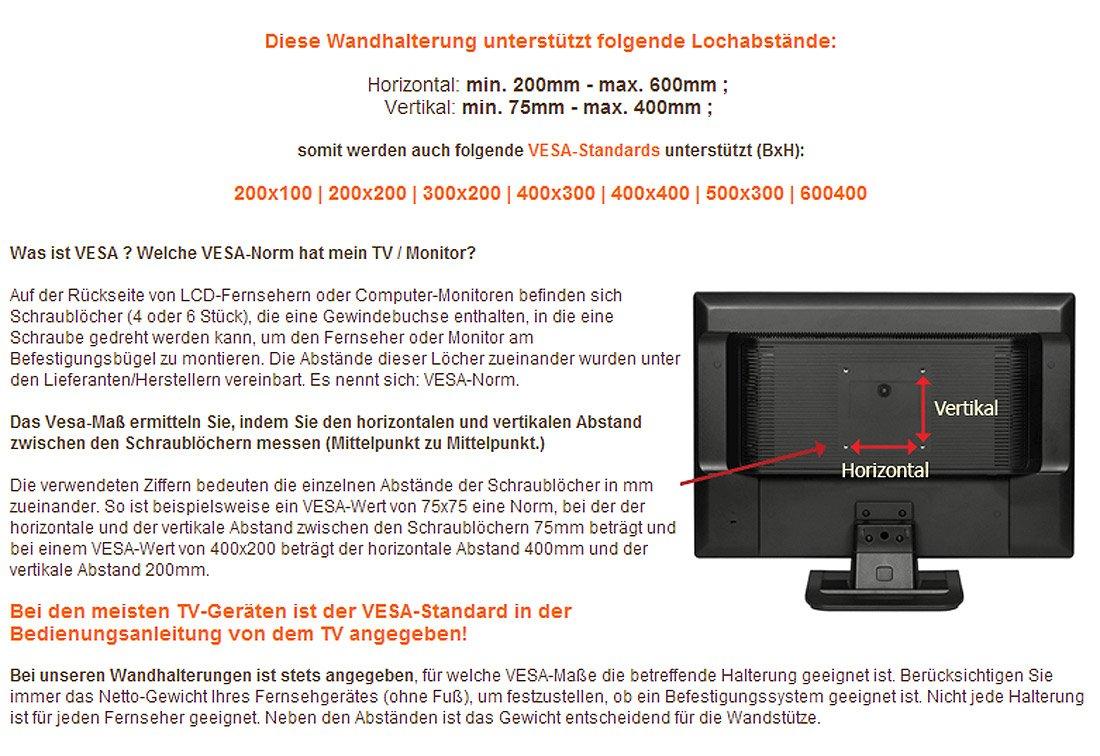 RICOO Motorisierte TV Wandhalterung Schwenkbar LCD: Amazon.de: Elektronik
