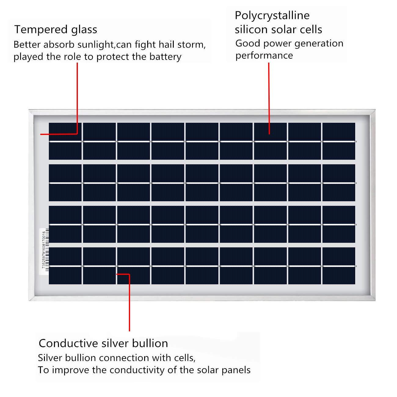 amazon com : eco-worthy 10w solar panel 10 watt 12 volt pv solar module,  solar cell panel : garden & outdoor