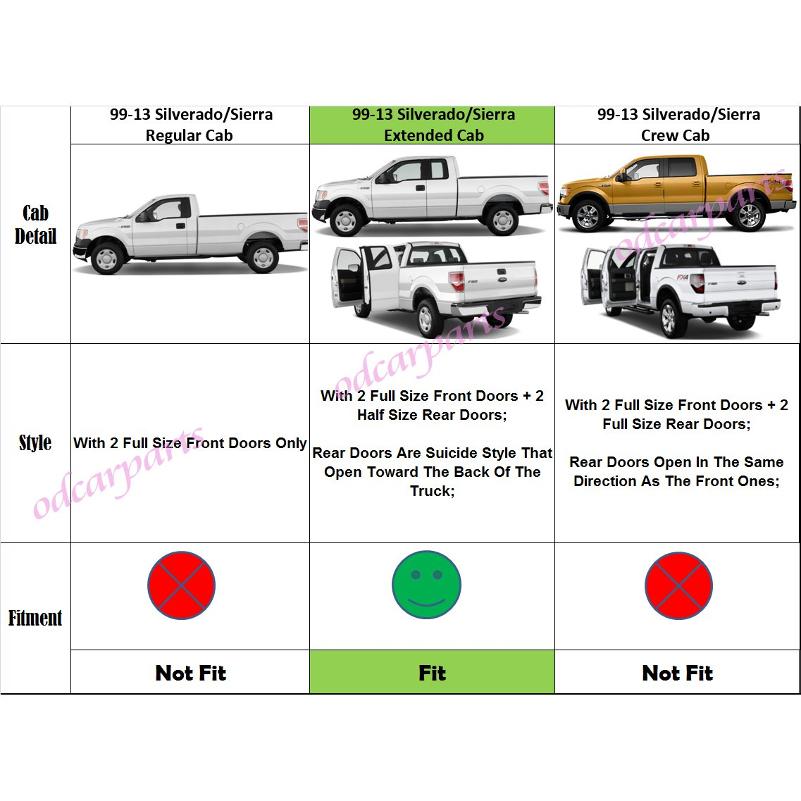 Amazon.com: Rocker Panel Mount:07-16 Silverado/Sierra New Body Style Extended/Double Cab (w/ 2 Half Size Rear Doors) 3\