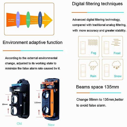 ALEAN Alámbrico Fotoeléctrico Dual 2 Haces Detector Activo ...