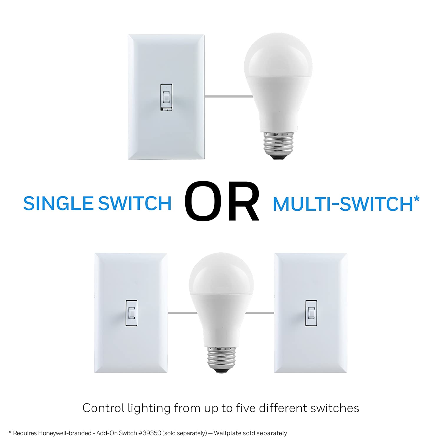 Honeywell Z Wave Plus Smart Light Dimmer Switch In Wall Toggle Lighting Wiring With Neutral Zwave Home Built Repeater Range Extender Requires Wire Hub Required Smartthings