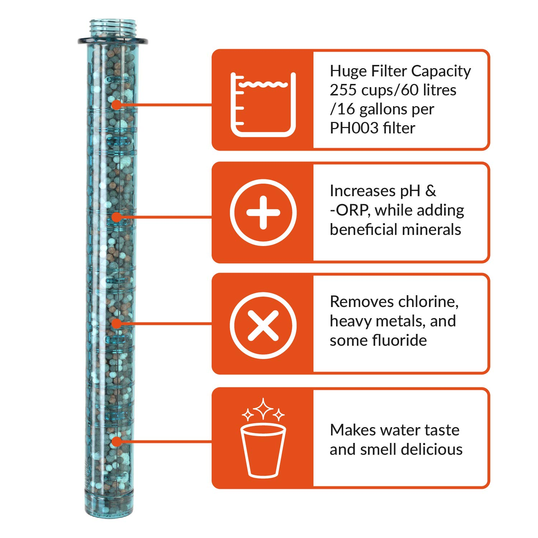 pH REVIVE - Botella depuradora alcalina portátil - Con funda para el transporte - Azul aguamarina - 750 ml: Amazon.es: Hogar