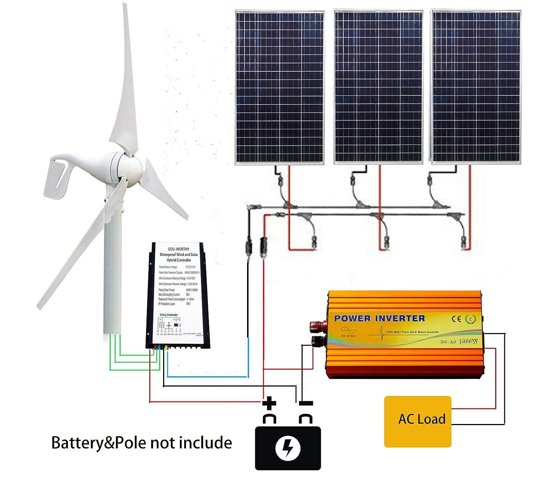 amazon com : eco llc 800w wind-solar generator kit: 400w wind turbine &3pcs  140w solar panels &1000w 12v-110v inverter &20a hybrid controller : garden  &