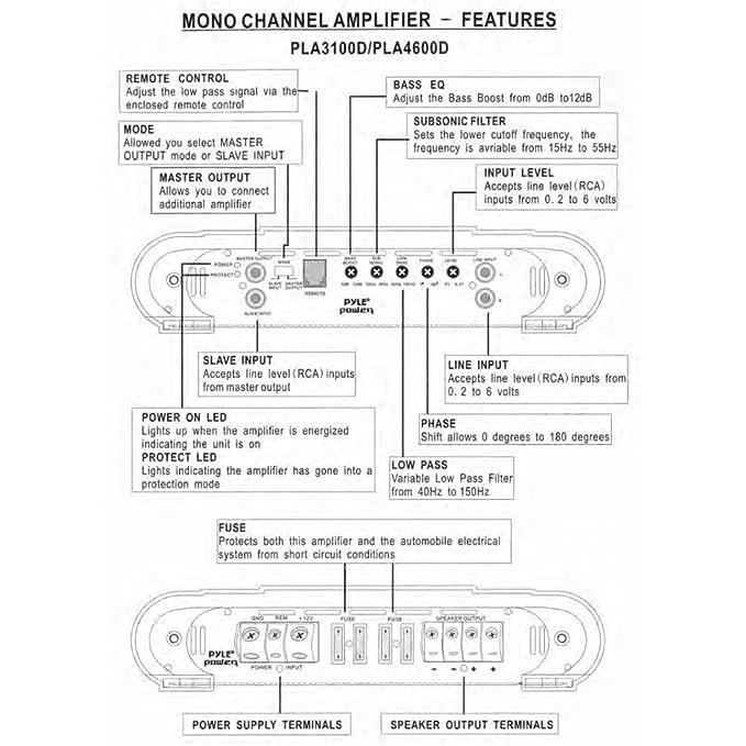 Pyle PLA4600D - Amplificador (monobloque, clase D, 4600 W): Amazon.es: Electrónica