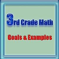 3rd Grade Math, Goals & Examples