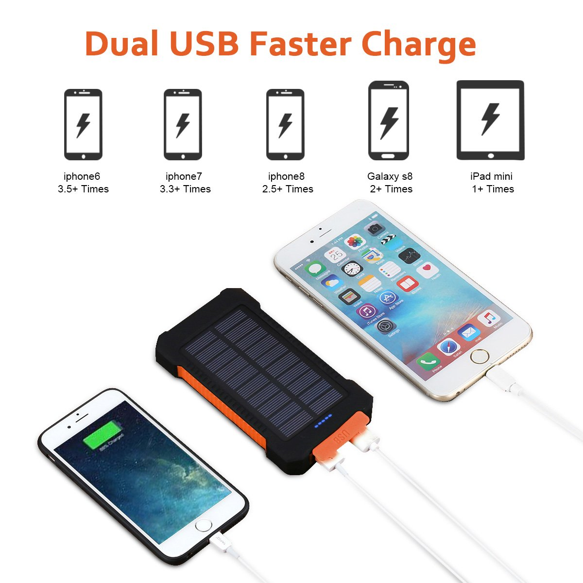 FLOUREON 10,000mAh Solar charger Power Bank Portable Phone Charger External Battery Charger with Dual 2.1A USB LED Flashlight Output Charging for iPhone 8/ 8 Plus/ X/ 7/ 6s, Samsung Galaxy S8/ S7/ S6 and More (Orange)