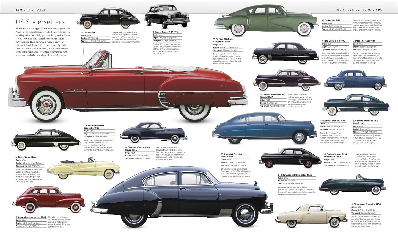 Car: The Definitive Visual History of the Automobile: DK ...