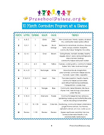Amazon.com : The Ultimate Preschool Curriculum Kit - Printable ...
