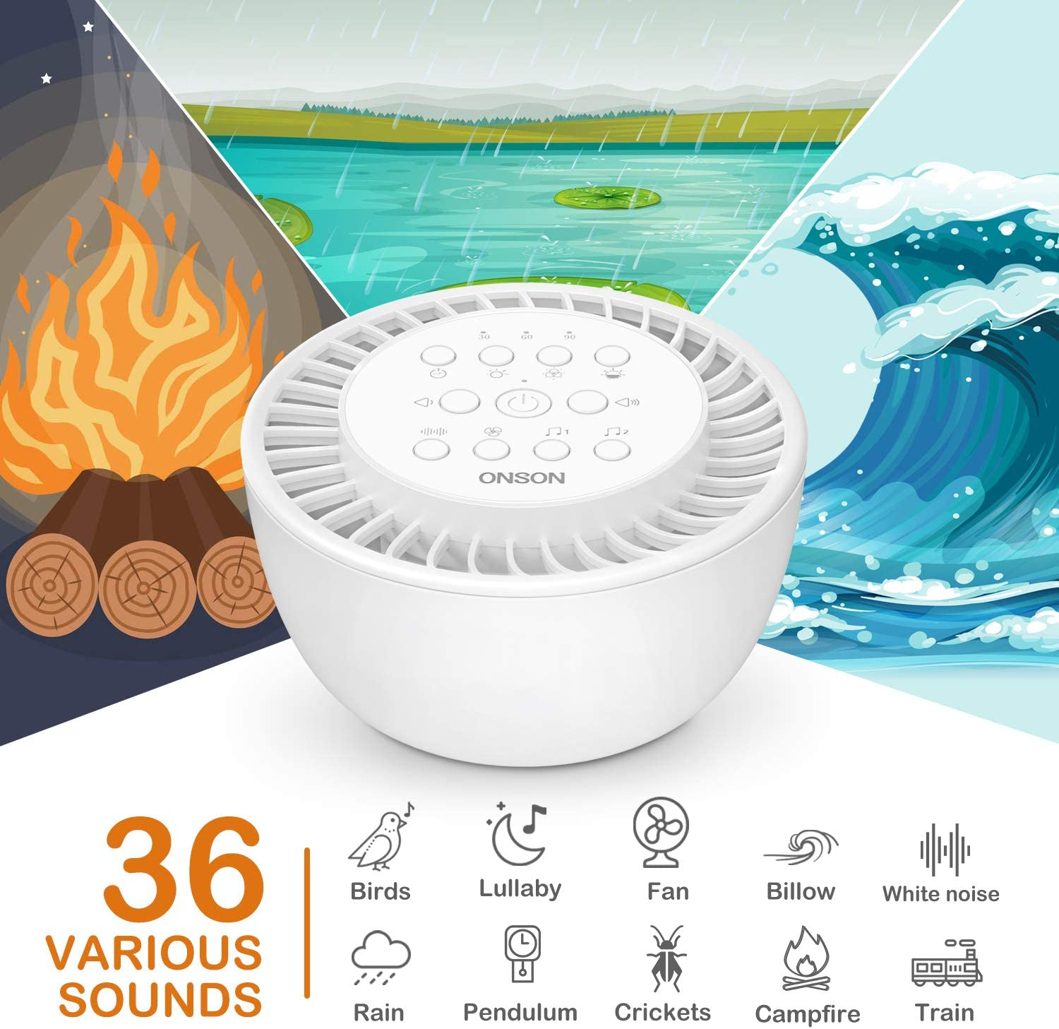 ONSON White Noise Machine – Sound Machine for Sleeping Relaxation,with 8 Baby Soothing Night Light,36 High Fidelity Nature Sounds,Sleep Sound Therapy for Home,Office,Travel,Baby,Kids and Adults