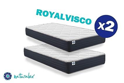 Naturalex Colchón viscoelástico Royalvisco – Núcleo tecnológico HR Blue látex – Multicapa - Máxima transpirabilidad (