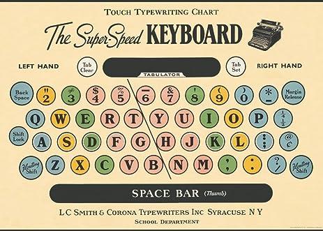 amazon com vintage typewriter vintage signs look posters prints