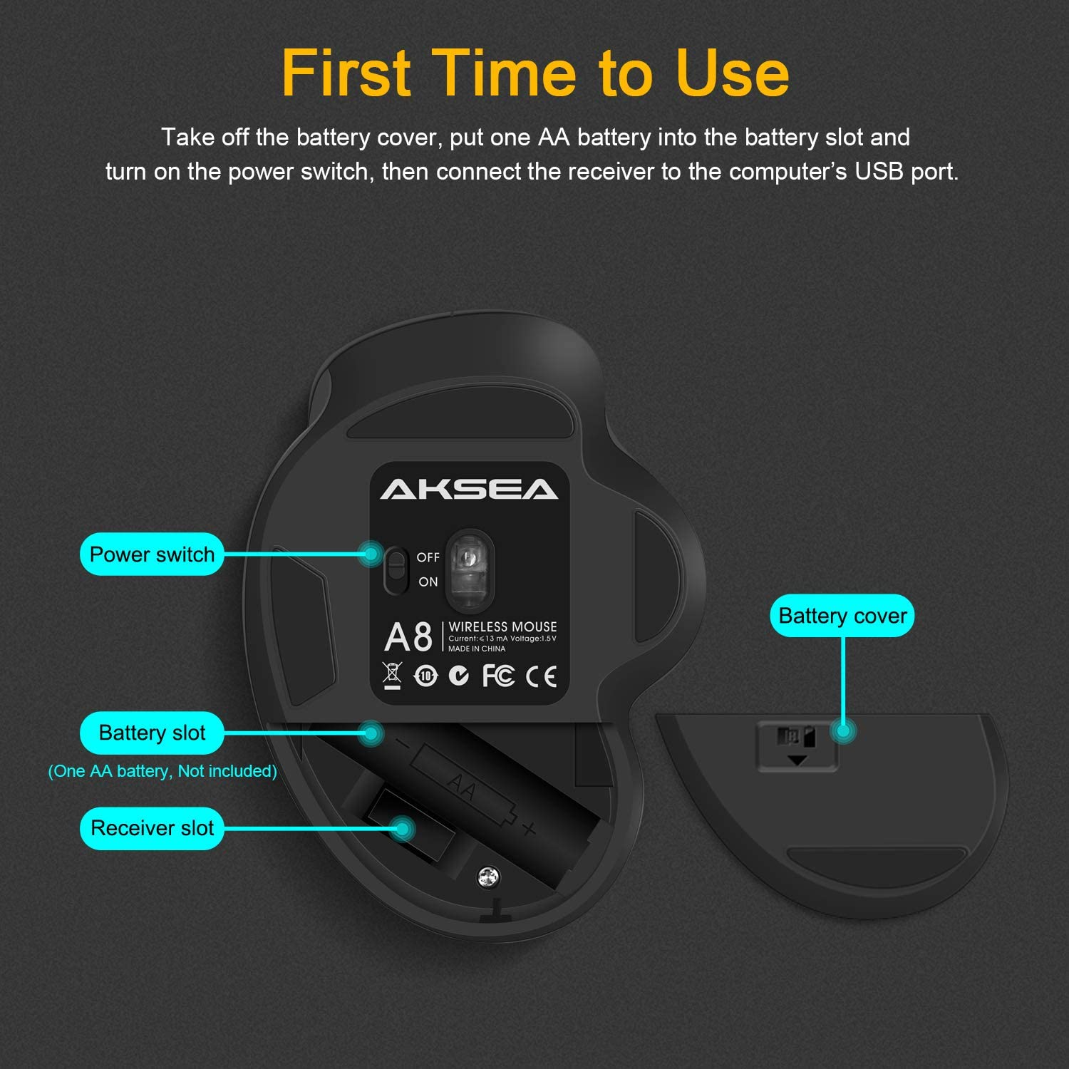 3-level Adjustable for Windows 6 Buttons AKSEA Wireless Mouse,2.4G Full Size Ergonomic Design PC Laptop Cordless Mice with USB Nano Receiver Black Mac,Macbook,PC,Computer,Gaming,Office