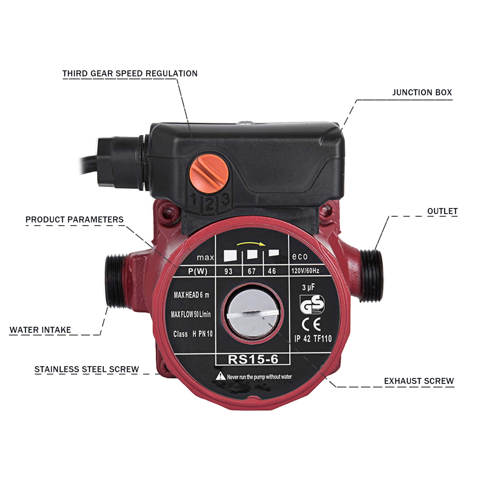 Happybuy RS15-6 Hot Water Recirculating Pump 110V Circulation Pump 0.75 inches NPT 3-speed Recirculation Pump 9.5 Gpm for Water Heater System by Happybuy (Image #3)