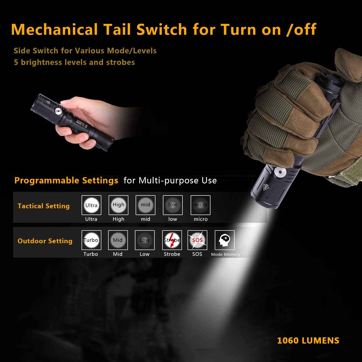 Black Soonfire MX Series Tactical Flashlight 1060 Lumens Built-in a fast charging Micro-USB port 5 brightness Cree LED Waterproof Flashlight,18650 Battery and Holster Included
