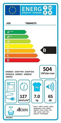 AEG T6 DB 40370: Amazon.es: Electrónica