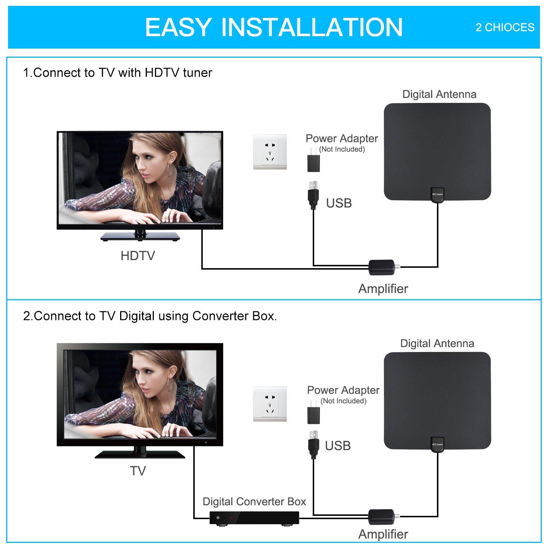 Antenne tv intérieur puissante,Ecandy Antenne TNT Intérieure ,Antenne Intérieure Numérique ,VHF / UHF / FM ,Ampli 50 milles avec amplificateur amovible Amplificateur de signal et câble coaxial haute performance de 10 pi