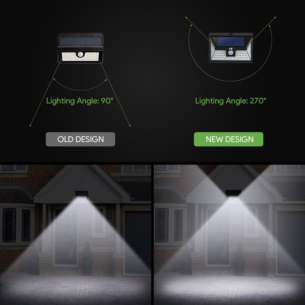 LE 44 LED Solar Powered Lights Outdoor with Motion Sensor, 3 Optional Lighting Modes, 270 Degree Angle, Daylight White 6000K, 4W 550LM, for Garden, Fence, Driveway, Front Door and More, Pack of 4 by Lighting EVER (Image #3)
