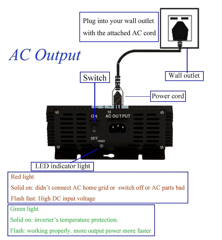Solinba 1000w Pure Sine Wave Grid Tie Power Inverter Back Gt Images For House Wiring Diagram Inverters Dc22 56v To Ac90 130v 24v Solar System Usa Plug Garden Outdoor