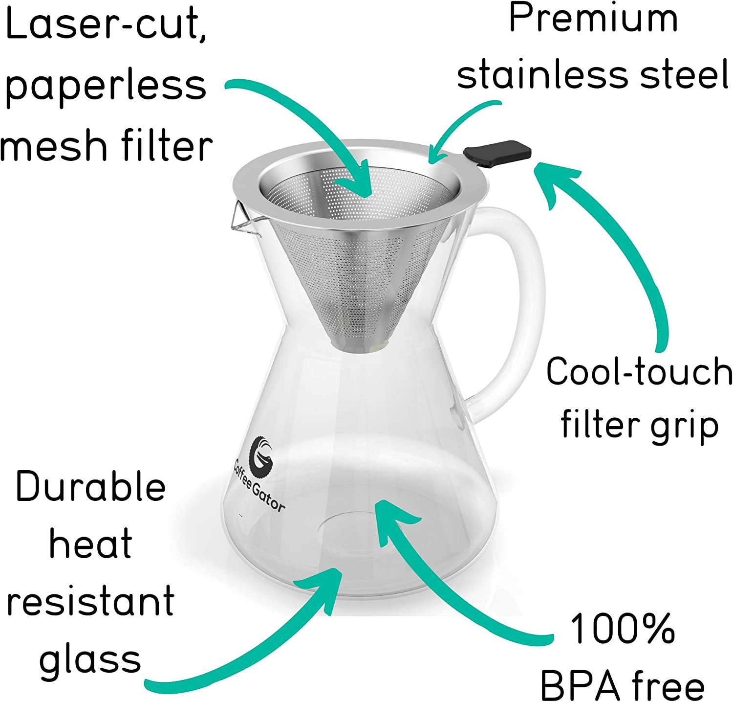 Best Pour-Over Coffee Makers in 2020: Reviews & Buying Guide 21