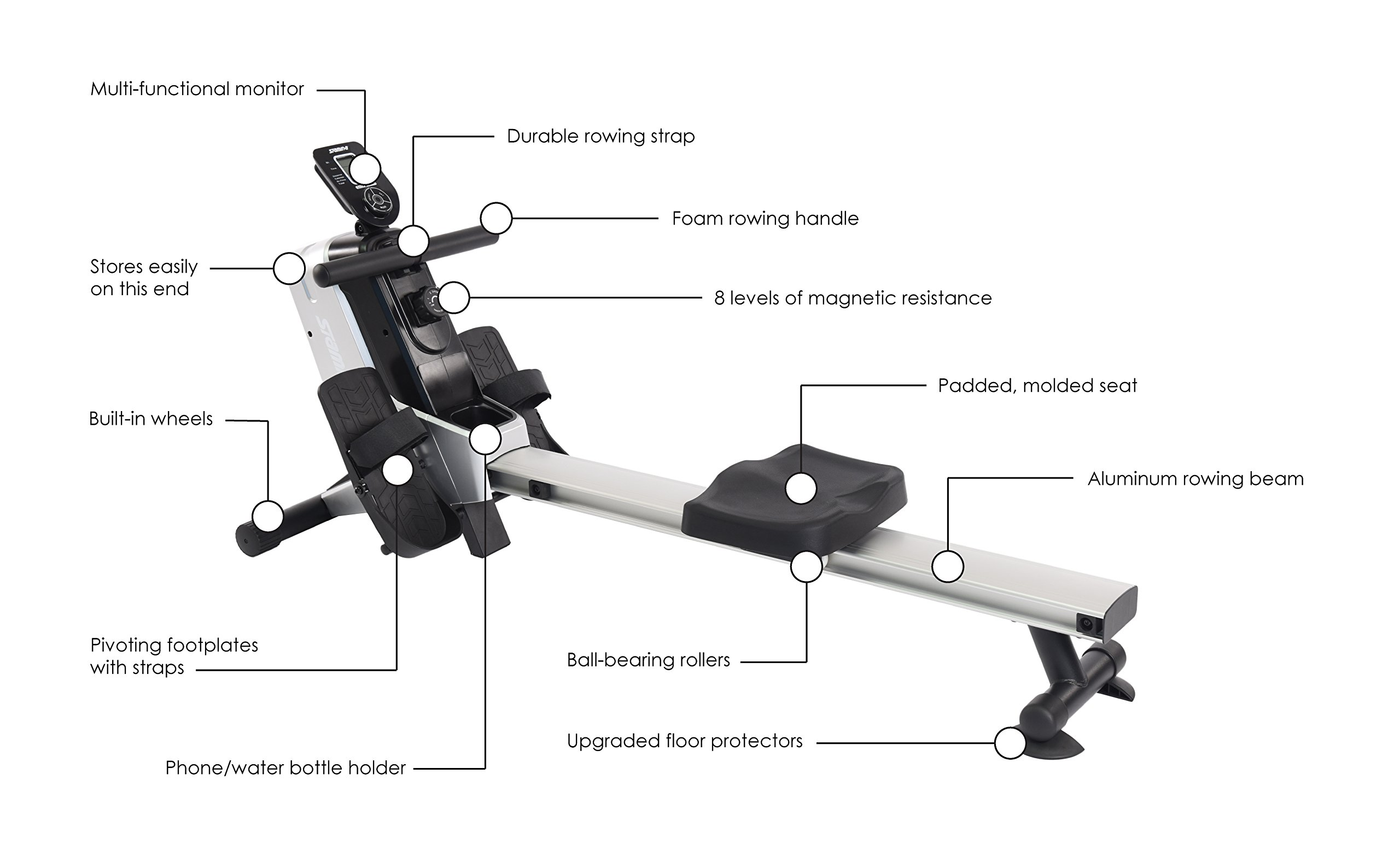 Stamina Multi-Level Magnetic Resistance Rower, Compact Rowing Machine by Stamina (Image #2)
