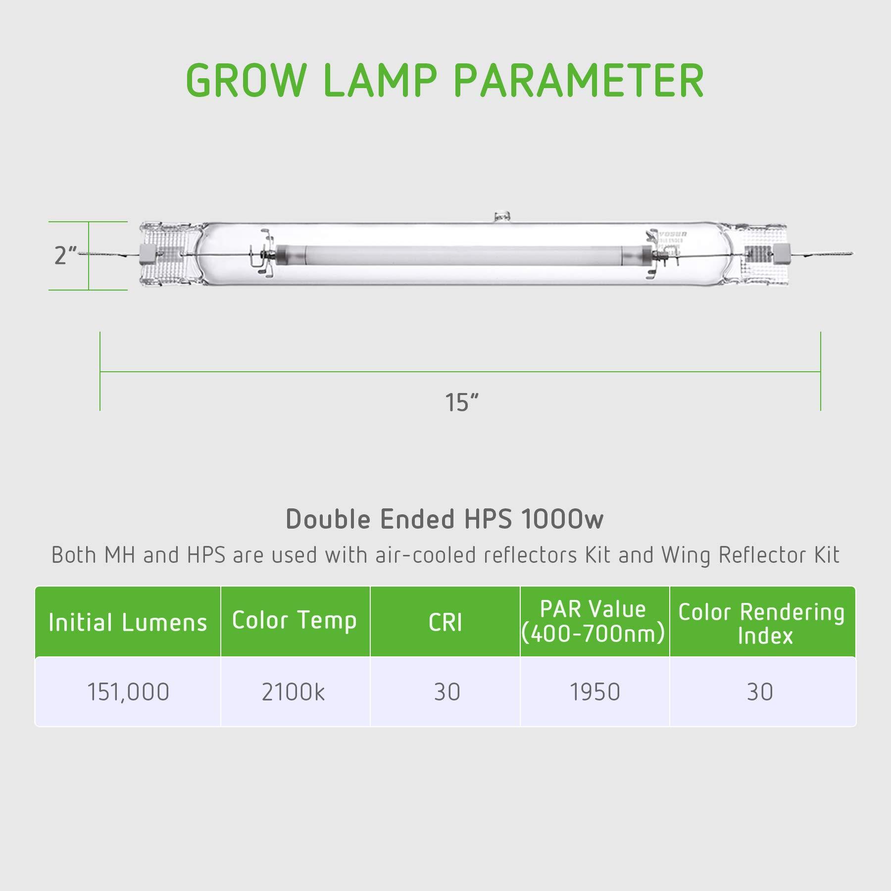 VIVOSUN 2 Pack of 1000W Double Ended High Pressure Sodium DE HPS Grow Bulb - Super Lumens 151,000 for Flourishing Growth [CCT 2100K] by VIVOSUN (Image #2)